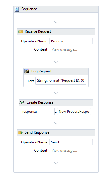 WCF Transport Channels with Windows Workflow Foundation